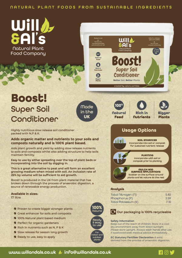 boost product information